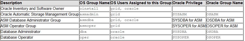 Oracle63